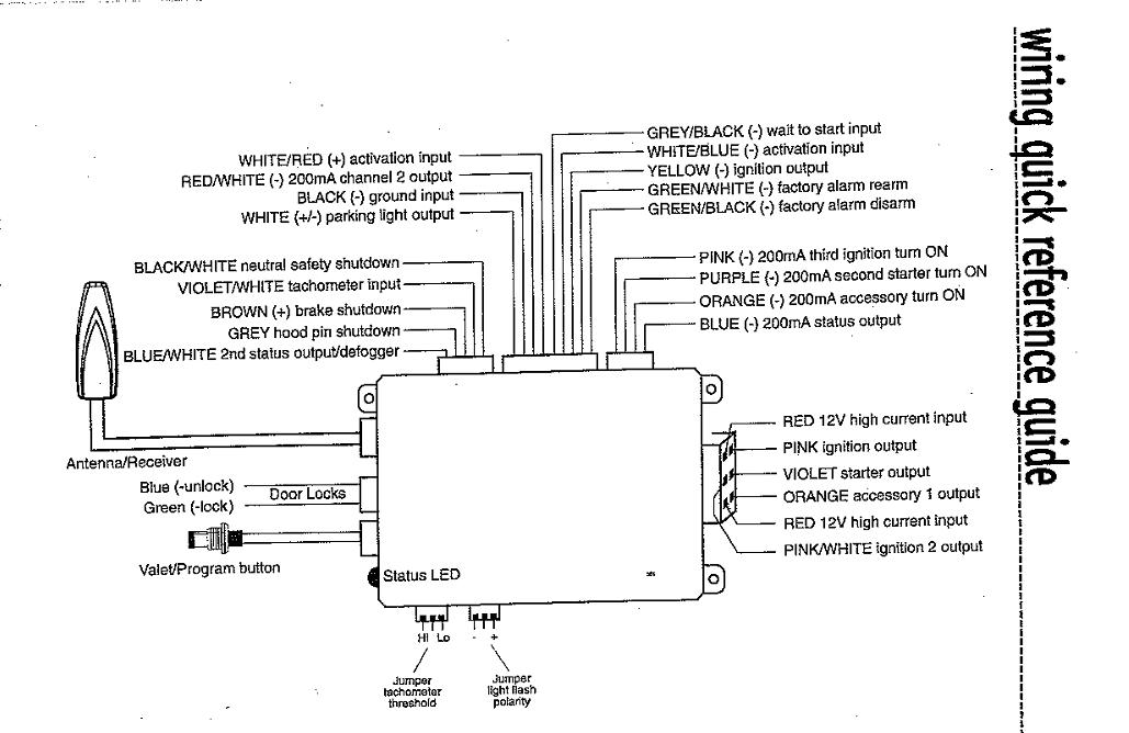 7xtzzmktyc38znphgufo wiring diagrams remote starter readingrat net bulldog wiring diagrams at edmiracle.co